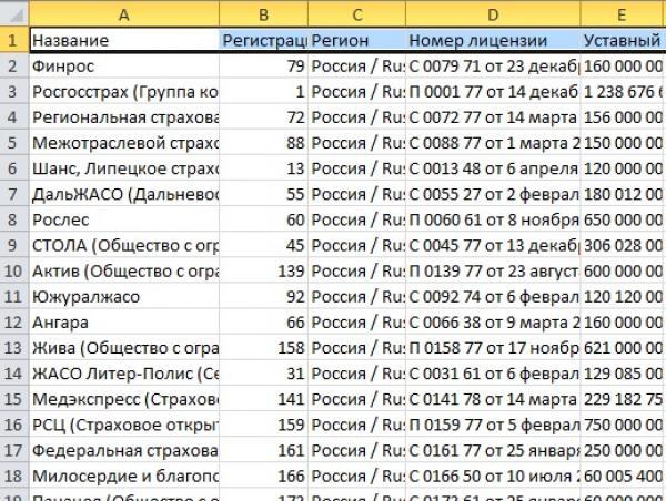 Список страховых компаний России