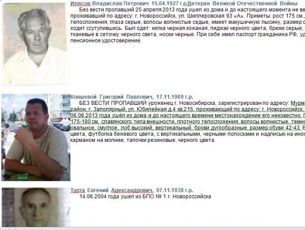 Люди находящиеся в розыске (г. Новороссийск) 2014